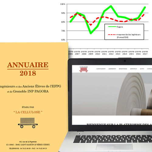 Compte rendu AG - 2018